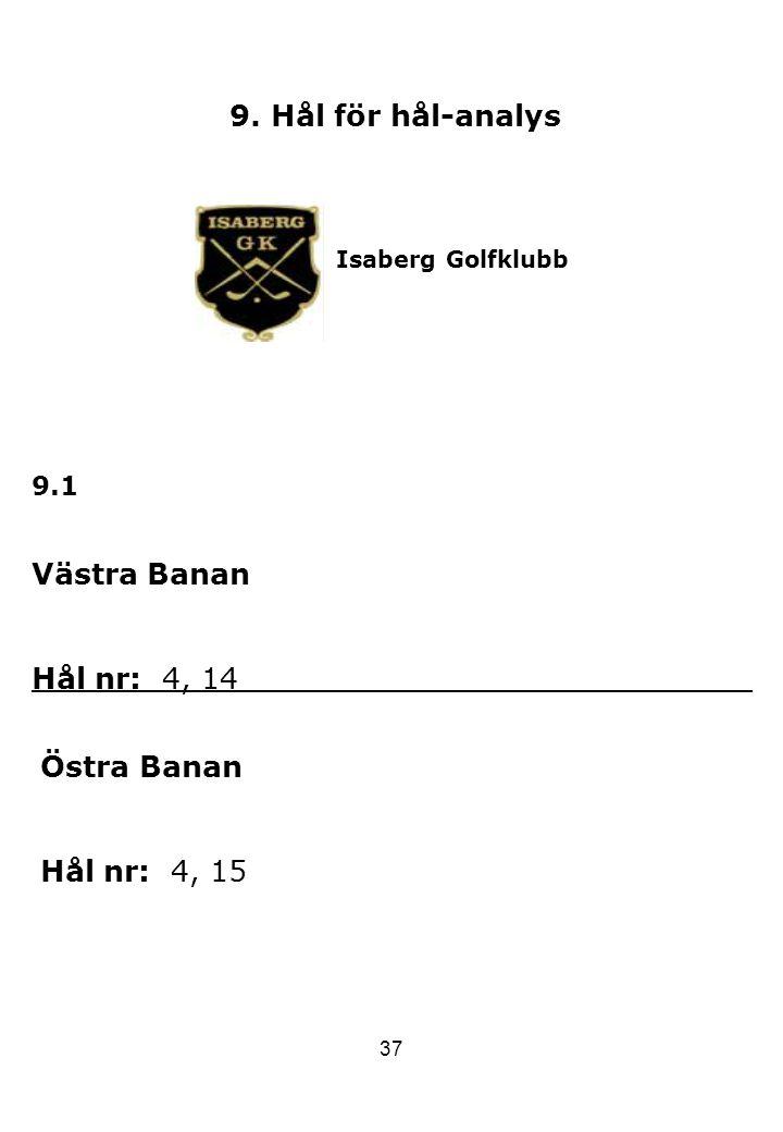 9. Hål för hål-analys Västra Banan Hål nr: 4, 14 Östra Banan