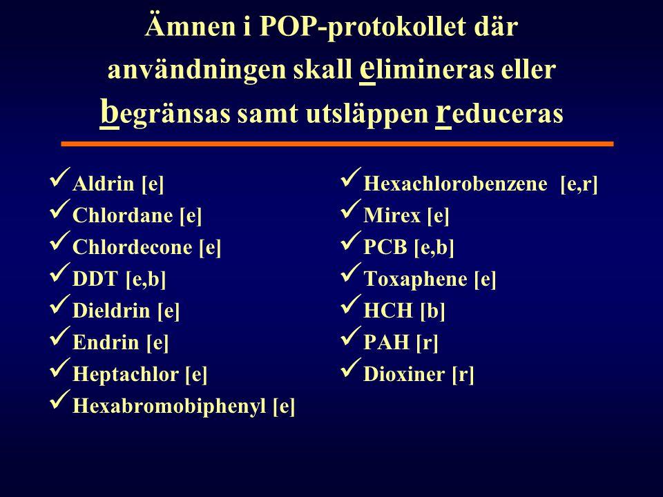 Ämnen i POP-protokollet där användningen skall elimineras eller begränsas samt utsläppen reduceras