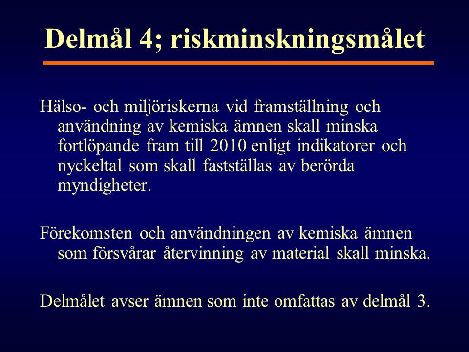 Delmål 4; riskminskningsmålet
