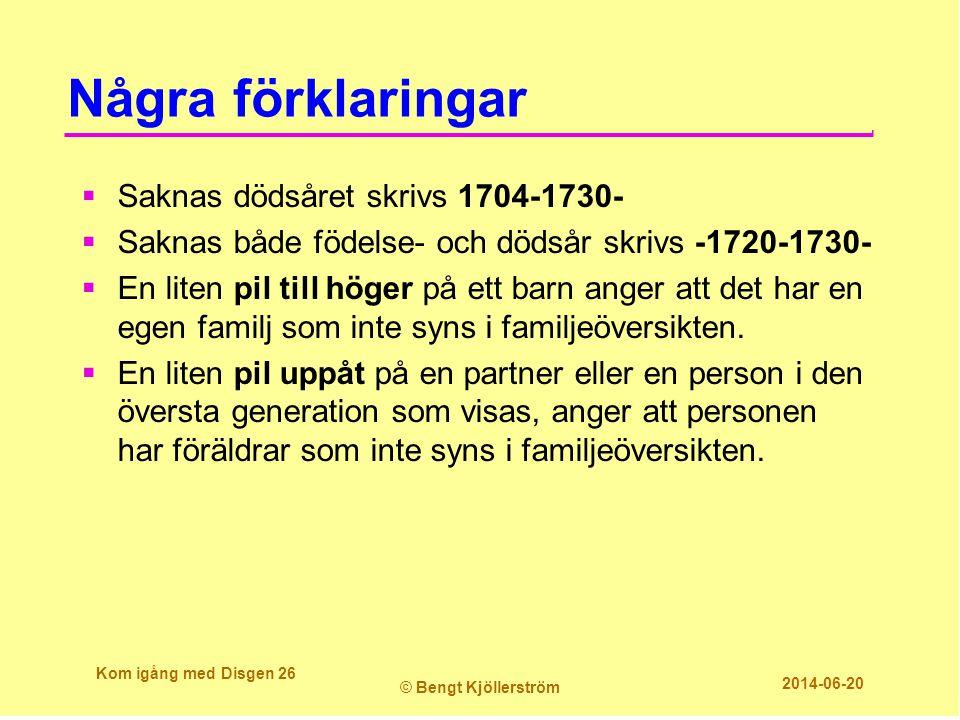 Några förklaringar Saknas dödsåret skrivs 1704-1730-