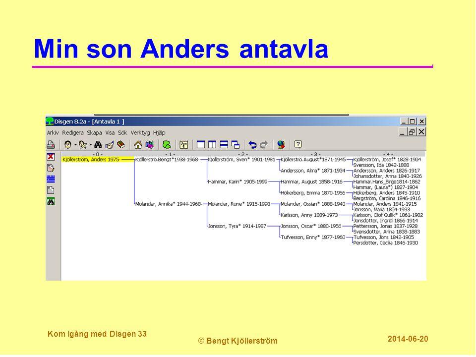 Min son Anders antavla Kom igång med Disgen 33 © Bengt Kjöllerström