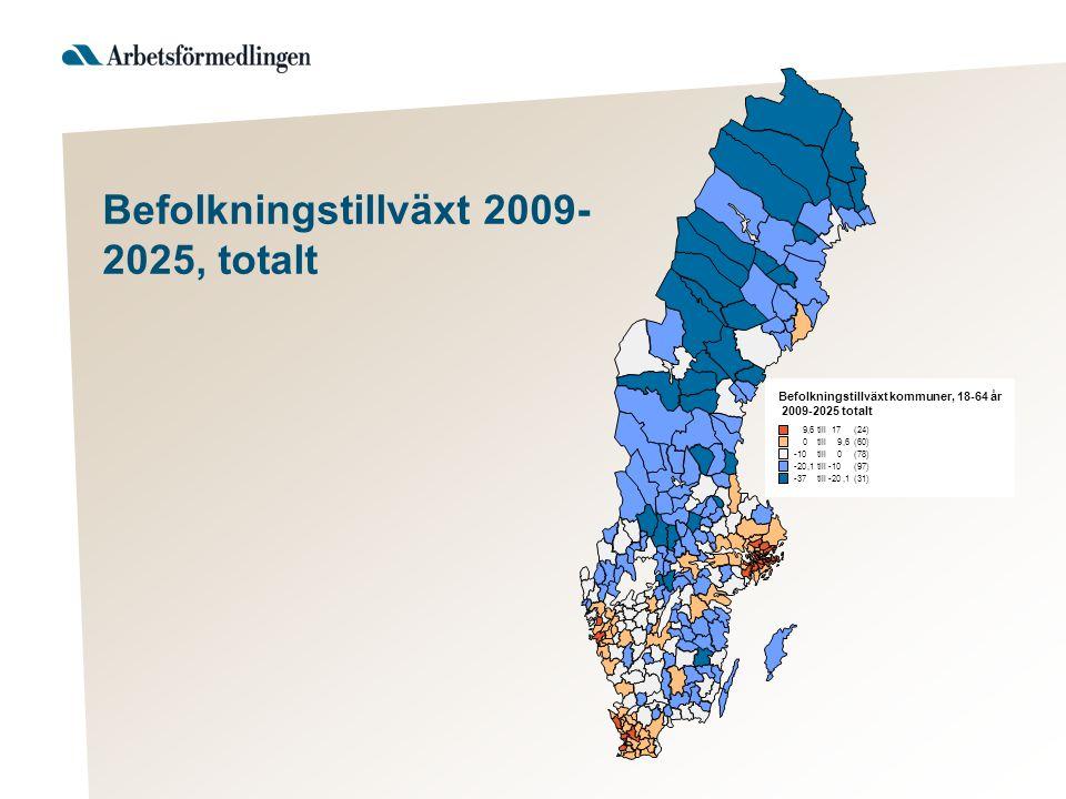 Befolkningstillväxt 2009-2025, totalt