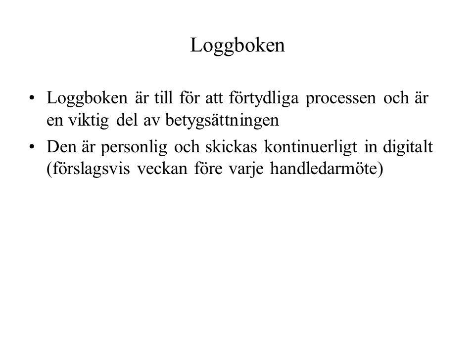 Loggboken Loggboken är till för att förtydliga processen och är en viktig del av betygsättningen.