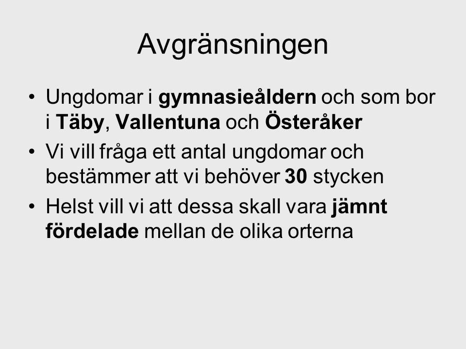Avgränsningen Ungdomar i gymnasieåldern och som bor i Täby, Vallentuna och Österåker.