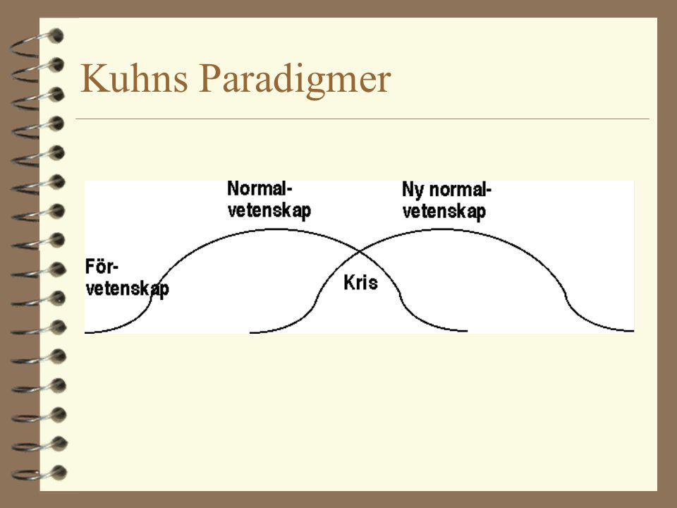 Kuhns Paradigmer