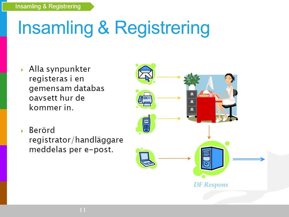 Insamling & Registrering
