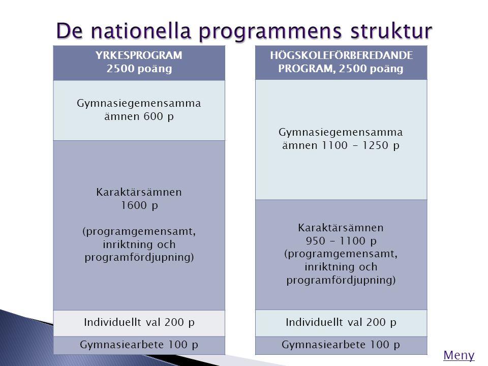 Den nya betygsskalan A-F har införts i gymnasieskolan från och med höstterminen 2011.