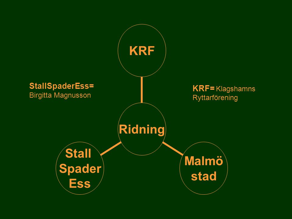 StallSpaderEss= Birgitta Magnusson