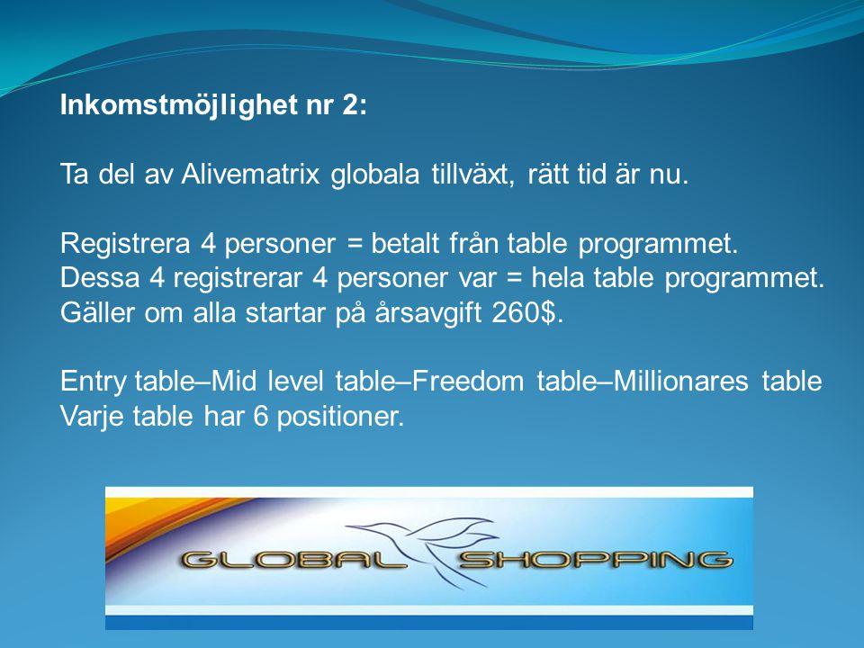 Inkomstmöjlighet nr 2: Ta del av Alivematrix globala tillväxt, rätt tid är nu. Registrera 4 personer = betalt från table programmet.