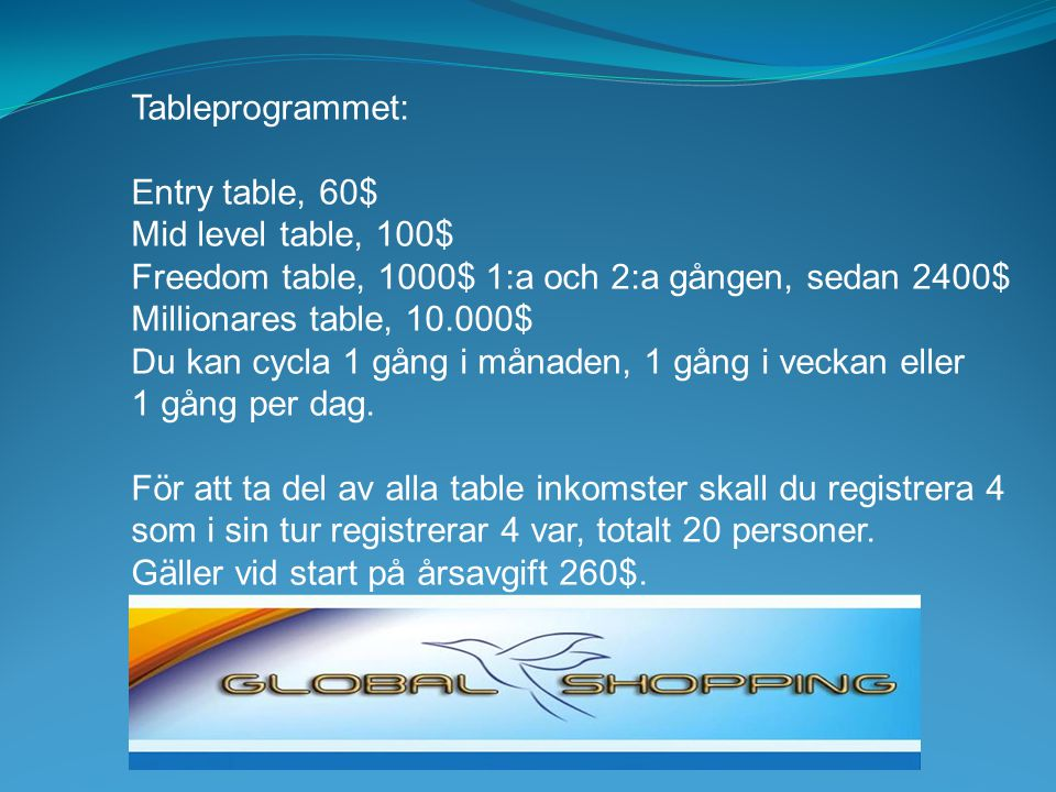 Tableprogrammet: Entry table, 60$ Mid level table, 100$ Freedom table, 1000$ 1:a och 2:a gången, sedan 2400$