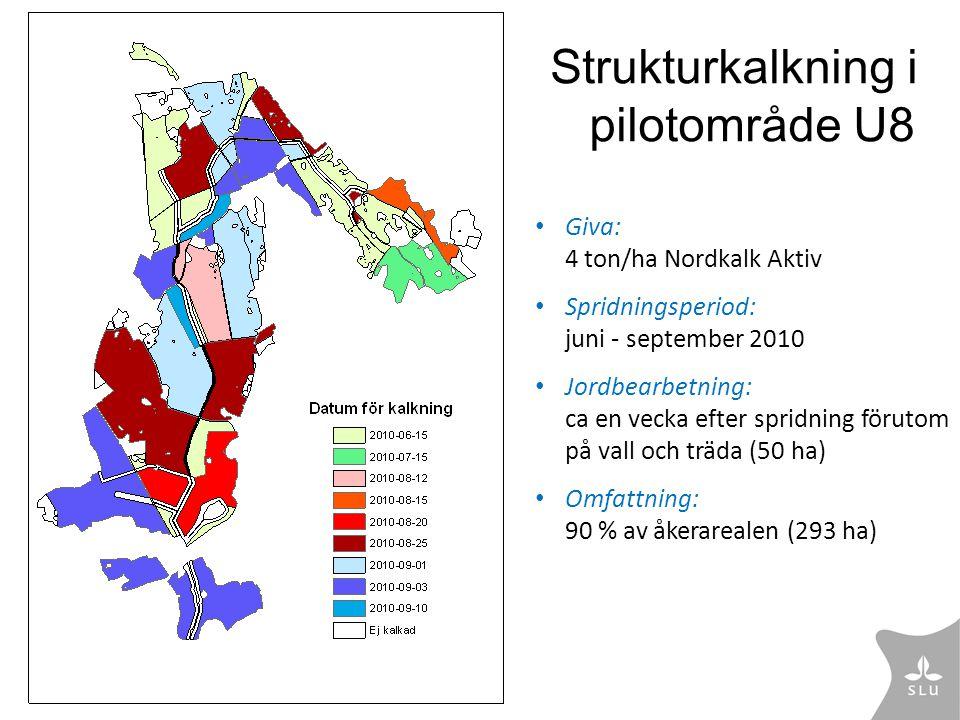 Strukturkalkning i pilotområde U8