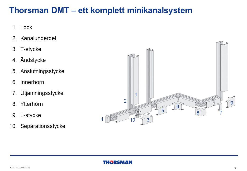 Thorsman DMT – ett komplett minikanalsystem