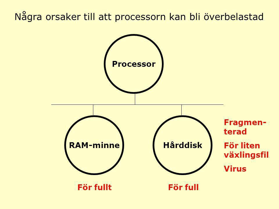Några orsaker till att processorn kan bli överbelastad