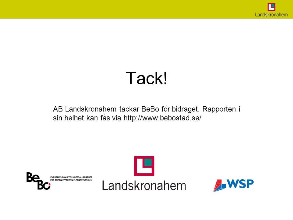 Tack. AB Landskronahem tackar BeBo för bidraget.
