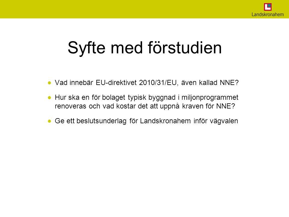 Syfte med förstudien Vad innebär EU-direktivet 2010/31/EU, även kallad NNE