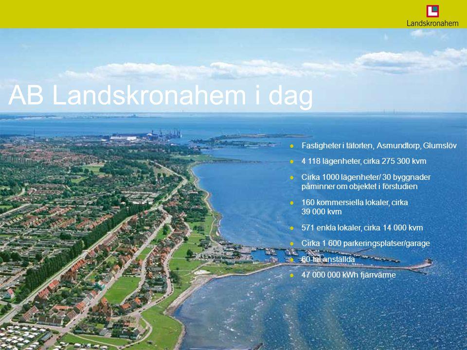 AB Landskronahem i dag Fastigheter i tätorten, Asmundtorp, Glumslöv