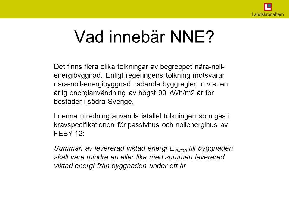 Vad innebär NNE