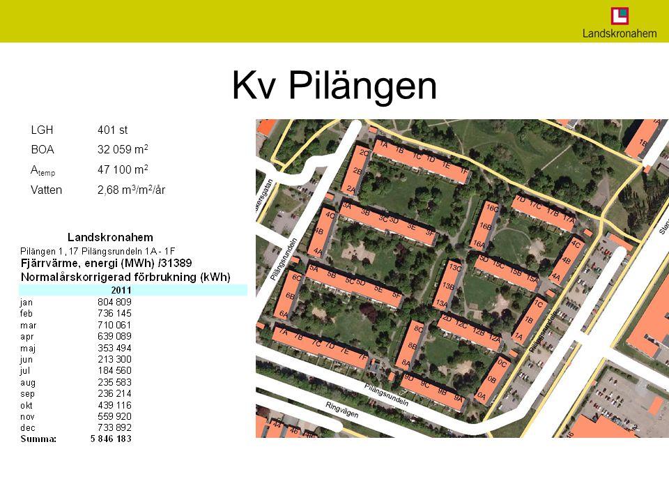 Kv Pilängen LGH 401 st BOA 32 059 m2 Atemp 47 100 m2
