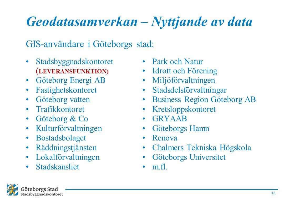 GIS-användare i Göteborgs stad: