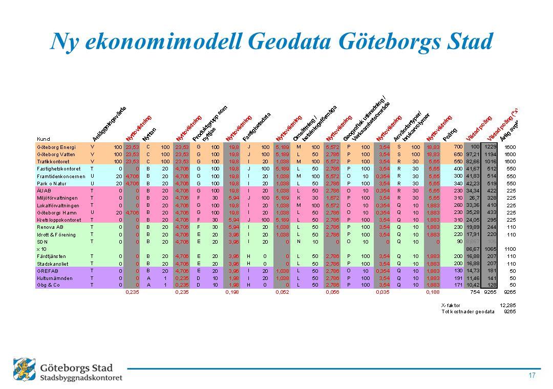 Ny ekonomimodell Geodata Göteborgs Stad