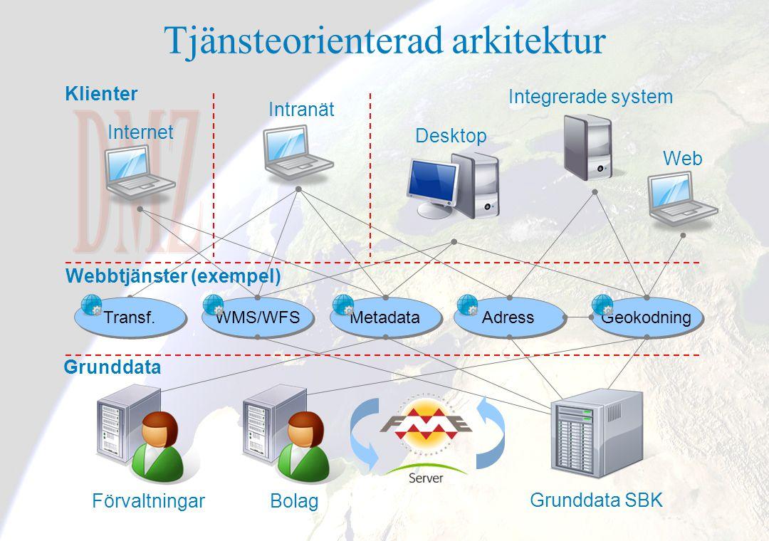 Tjänsteorienterad arkitektur