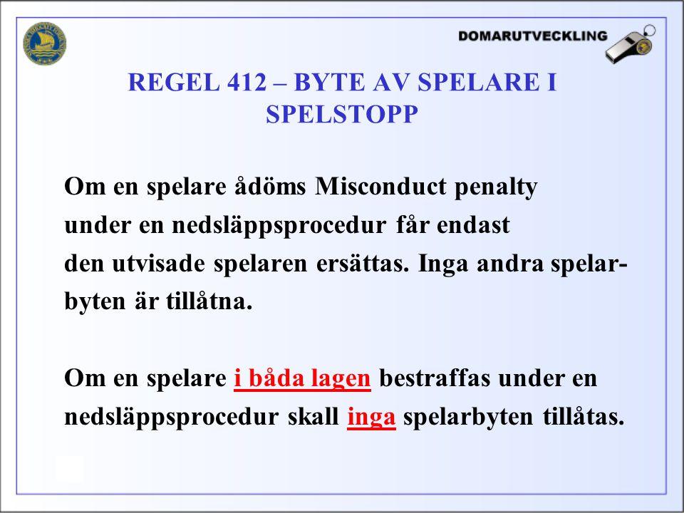 REGEL 412 – BYTE AV SPELARE I SPELSTOPP