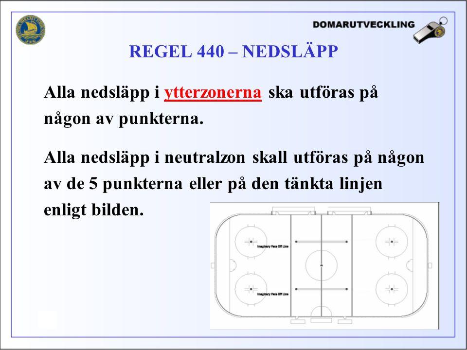 REGEL 440 – NEDSLÄPP Alla nedsläpp i ytterzonerna ska utföras på. någon av punkterna. Alla nedsläpp i neutralzon skall utföras på någon.