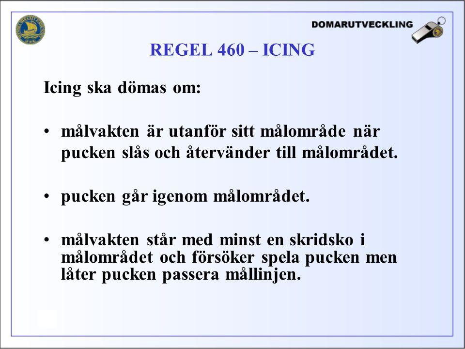 REGEL 460 – ICING Icing ska dömas om: målvakten är utanför sitt målområde när. pucken slås och återvänder till målområdet.