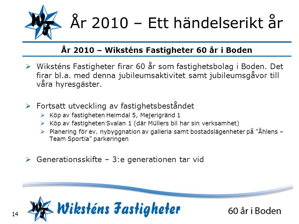 År 2010 – Ett händelserikt år