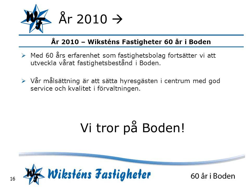 År 2010  Med 60 års erfarenhet som fastighetsbolag fortsätter vi att utveckla vårat fastighetsbestånd i Boden.