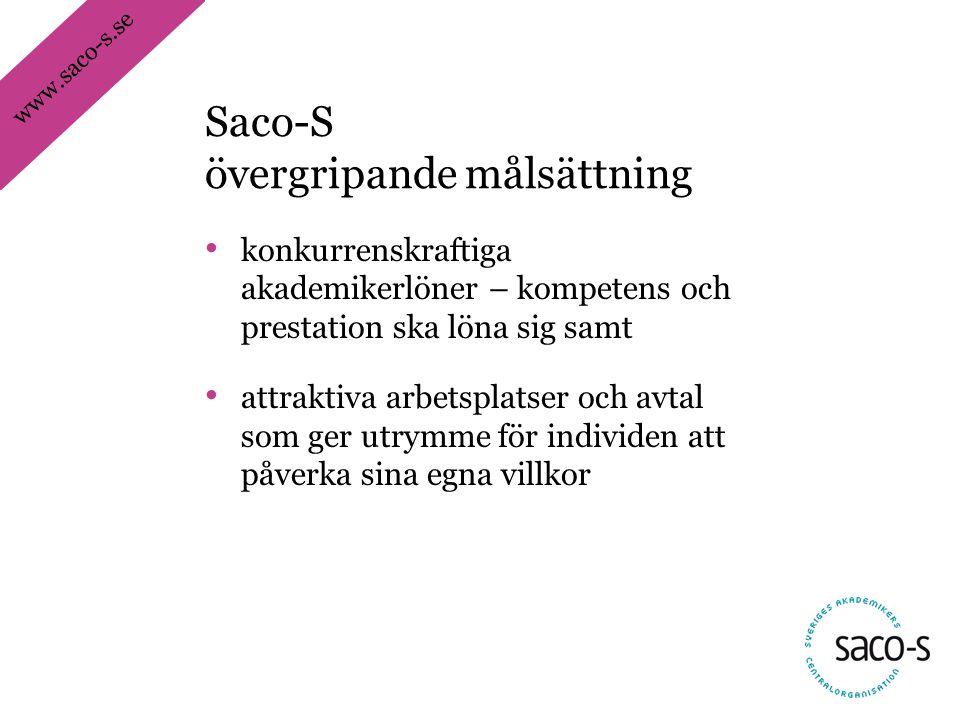Saco-S övergripande målsättning