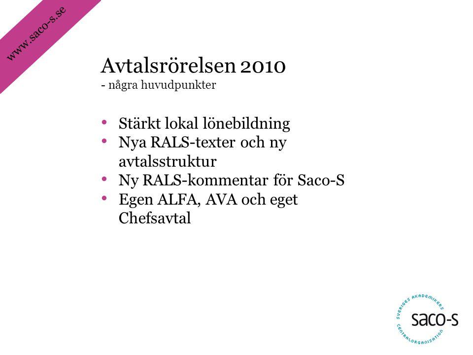 Avtalsrörelsen 2010 - några huvudpunkter