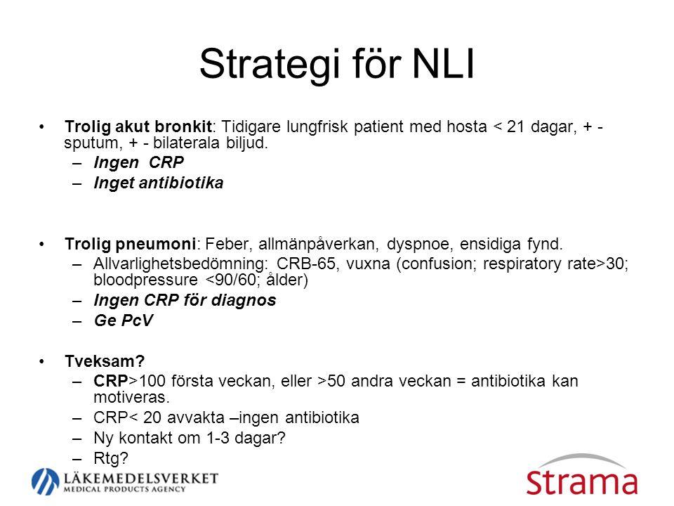 Strategi för NLI Trolig akut bronkit: Tidigare lungfrisk patient med hosta < 21 dagar, + -sputum, + - bilaterala biljud.