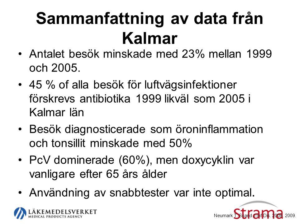Sammanfattning av data från Kalmar