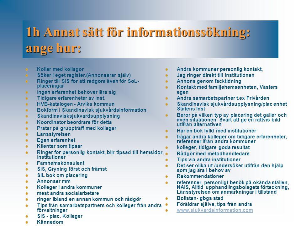 1h Annat sätt för informationssökning: ange hur: