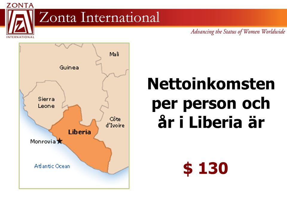Nettoinkomsten per person och år i Liberia är