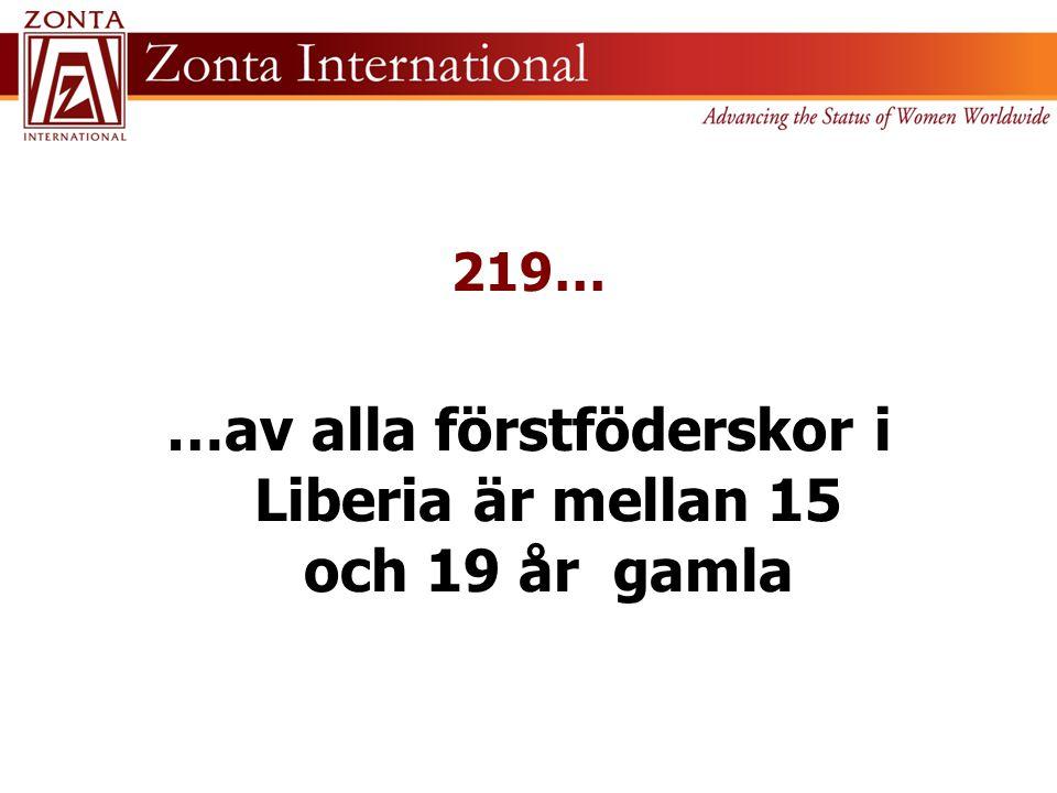 …av alla förstföderskor i Liberia är mellan 15 och 19 år gamla