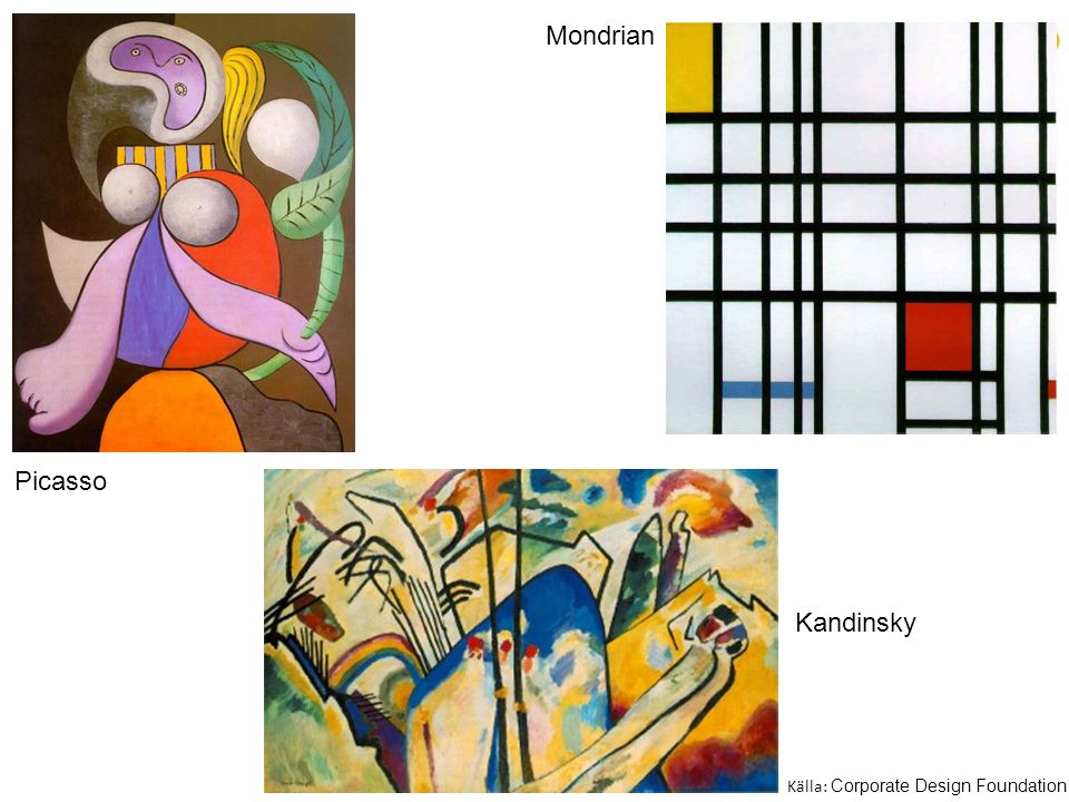 Mondrian Picasso Kandinsky Källa: Corporate Design Foundation