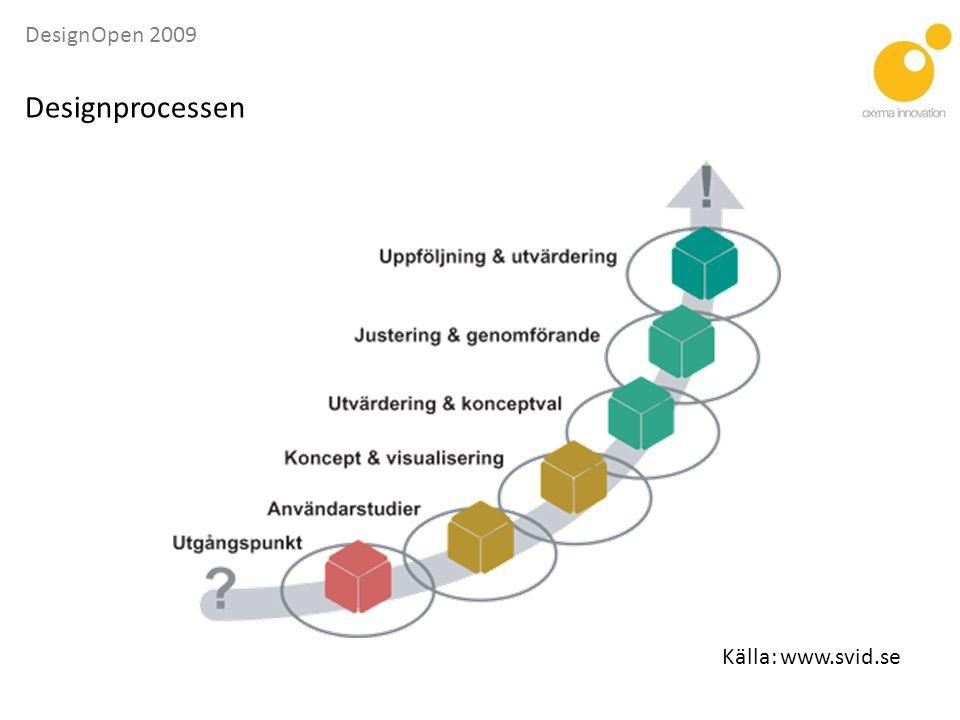 Designprocessen Källa: www.svid.se
