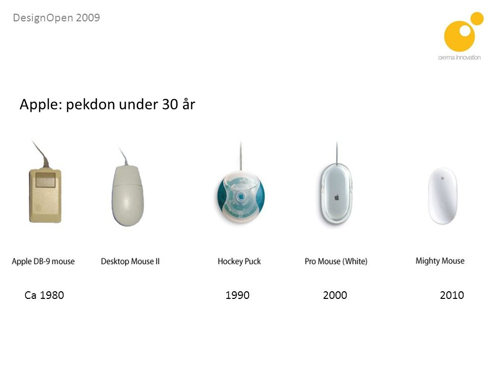 Apple: pekdon under 30 år Ca 1980 1990 2000 2010