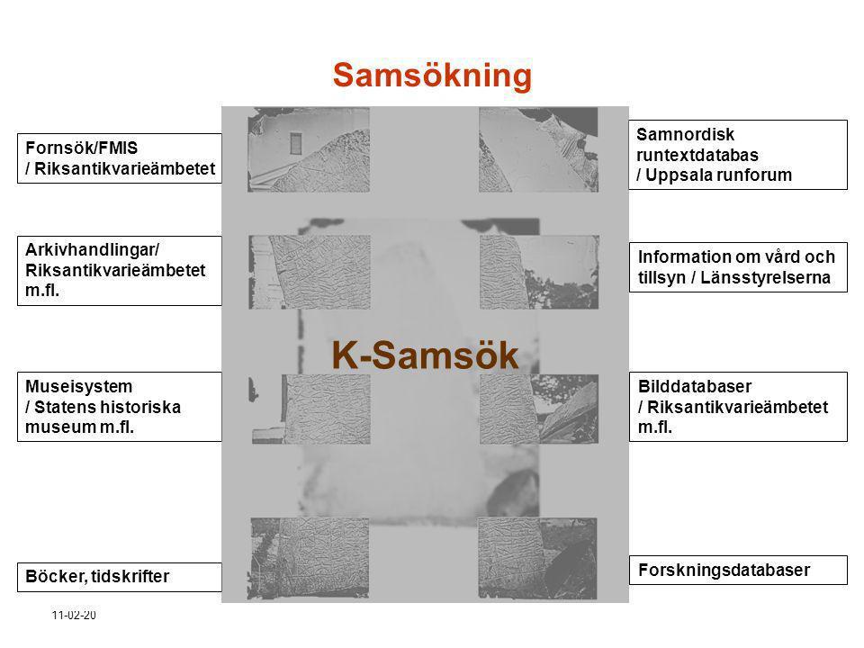 K-Samsök Samsökning Samnordisk runtextdatabas / Uppsala runforum