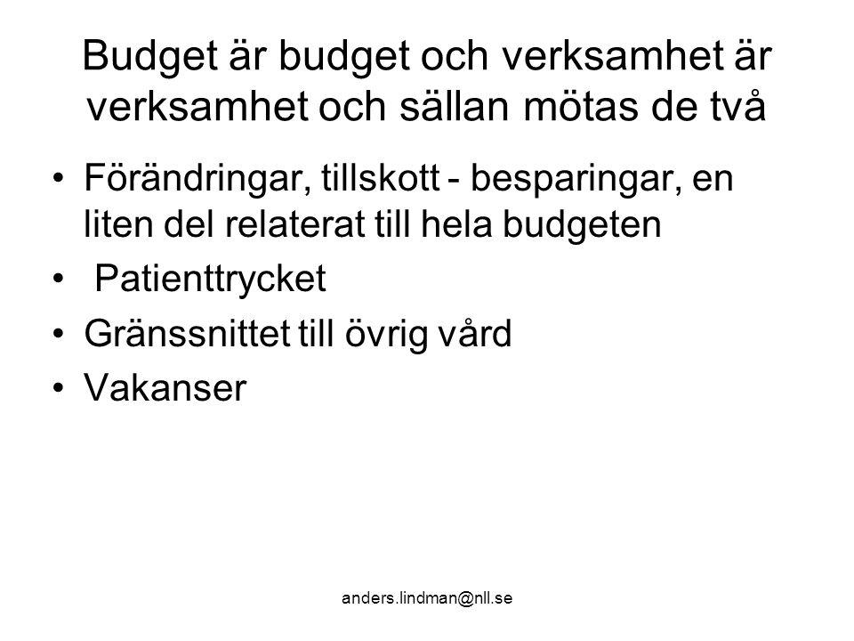 Budget är budget och verksamhet är verksamhet och sällan mötas de två