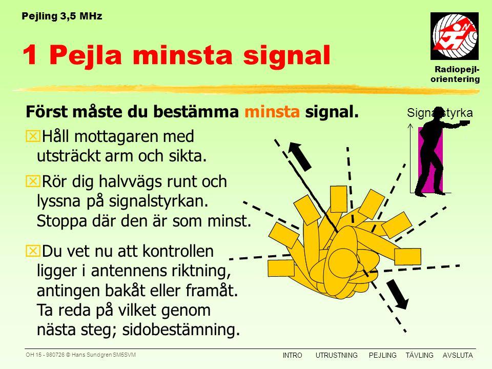 1 Pejla minsta signal Först måste du bestämma minsta signal.