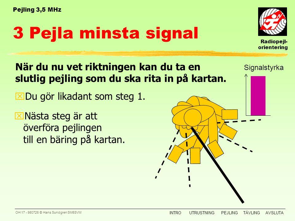 Pejling 3,5 MHz 3 Pejla minsta signal. När du nu vet riktningen kan du ta en slutlig pejling som du ska rita in på kartan.