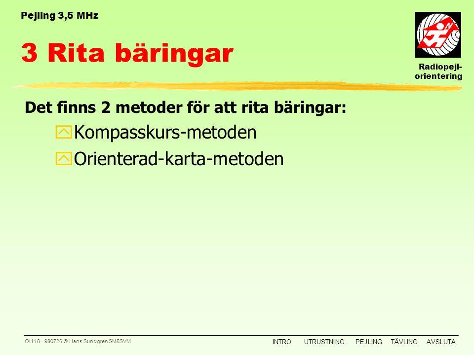 3 Rita bäringar Kompasskurs-metoden Orienterad-karta-metoden