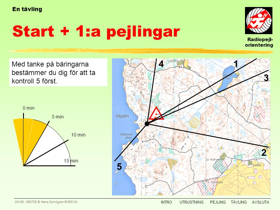 Start + 1:a pejlingar 4 1 3 2 5 Du pejlar 5:an. Du pejlar 1:an.