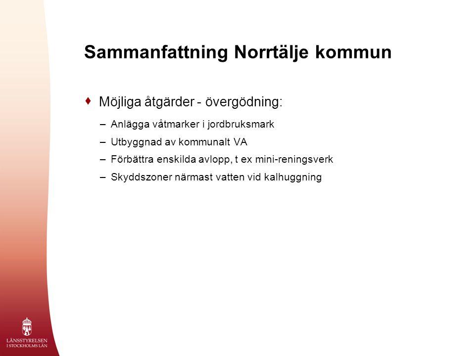 Sammanfattning Norrtälje kommun