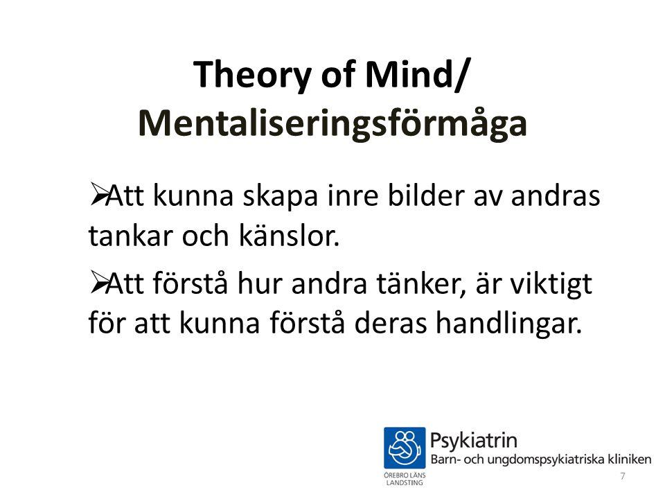 Theory of Mind/ Mentaliseringsförmåga