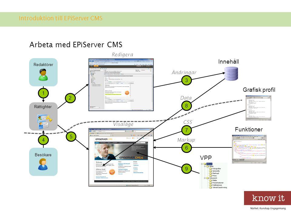 Arbeta med EPiServer CMS