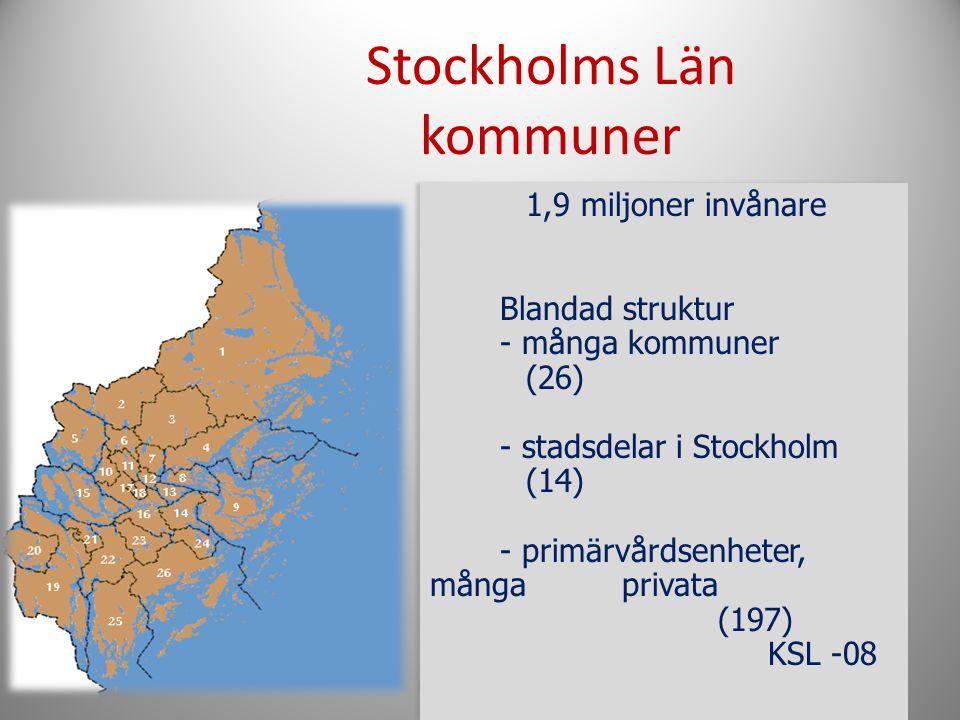 Stockholms Län kommuner